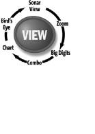 Виды обзора эхолота humminbird