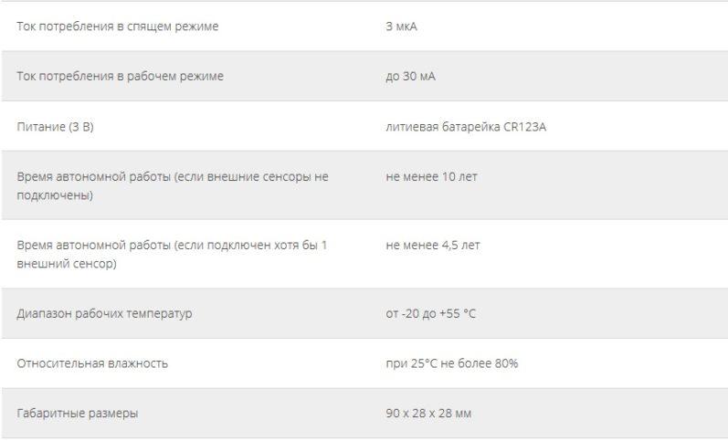 детектор температуры